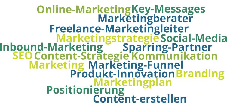 Wortwolke KMU Marketing, Beratung, Marketingstrategie, Marktanalyse, Strategie, Positionierung, Online-Marketing, SEO